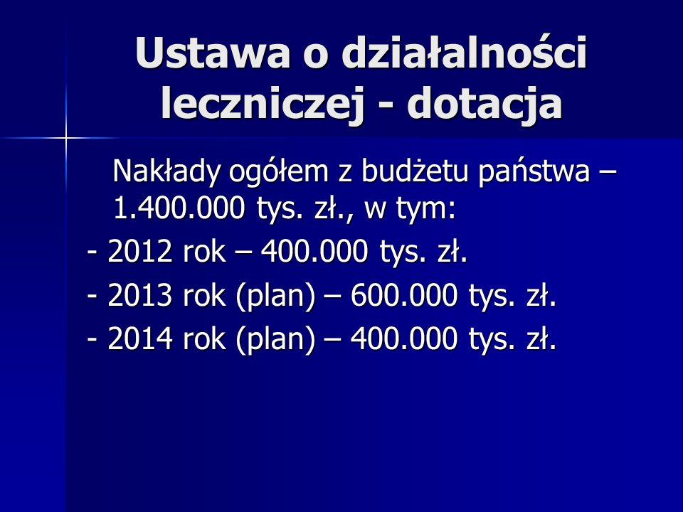 Ustawa o działalności leczniczej - dotacja Nakłady ogółem z budżetu państwa – 1.400.000 tys. zł., w tym: - 2012 rok – 400.000 tys. zł. - 2013 rok (pla