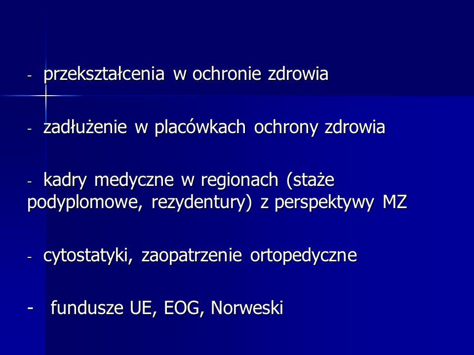 - przekształcenia w ochronie zdrowia - zadłużenie w placówkach ochrony zdrowia - kadry medyczne w regionach (staże podyplomowe, rezydentury) z perspek