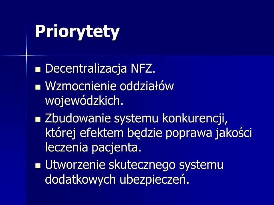 Priorytety Decentralizacja NFZ. Decentralizacja NFZ. Wzmocnienie oddziałów wojewódzkich. Wzmocnienie oddziałów wojewódzkich. Zbudowanie systemu konkur