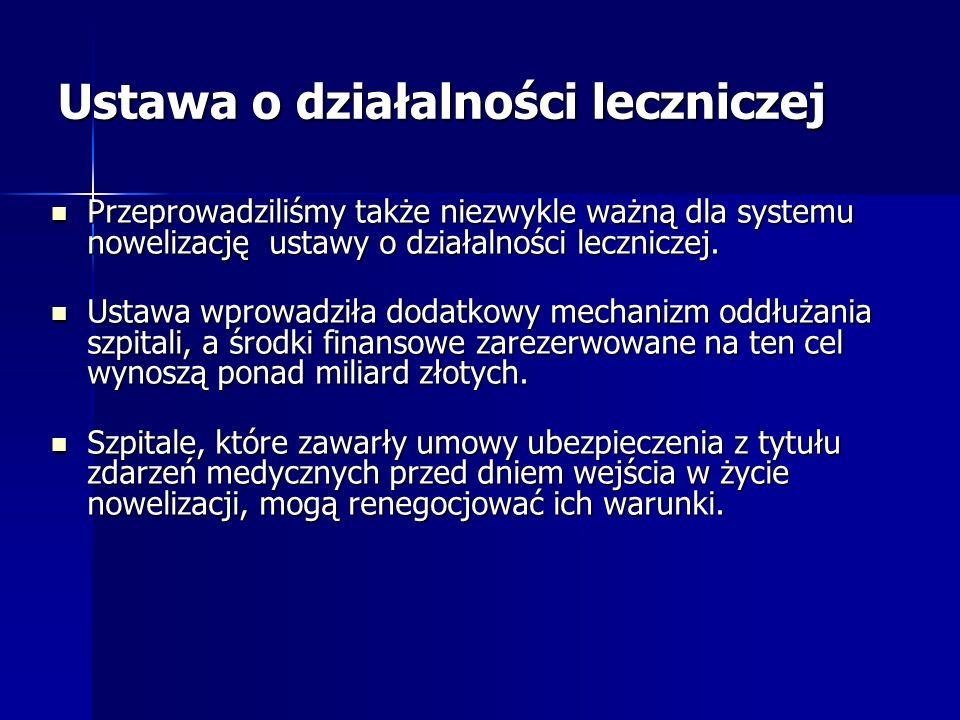 Ustawa o działalności leczniczej Przeprowadziliśmy także niezwykle ważną dla systemu nowelizację ustawy o działalności leczniczej. Przeprowadziliśmy t
