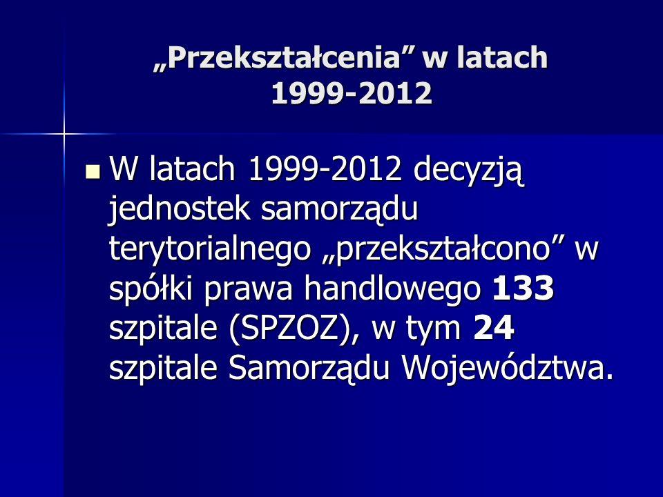 Przekształcenia w latach 1999-2012 W latach 1999-2012 decyzją jednostek samorządu terytorialnego przekształcono w spółki prawa handlowego 133 szpitale