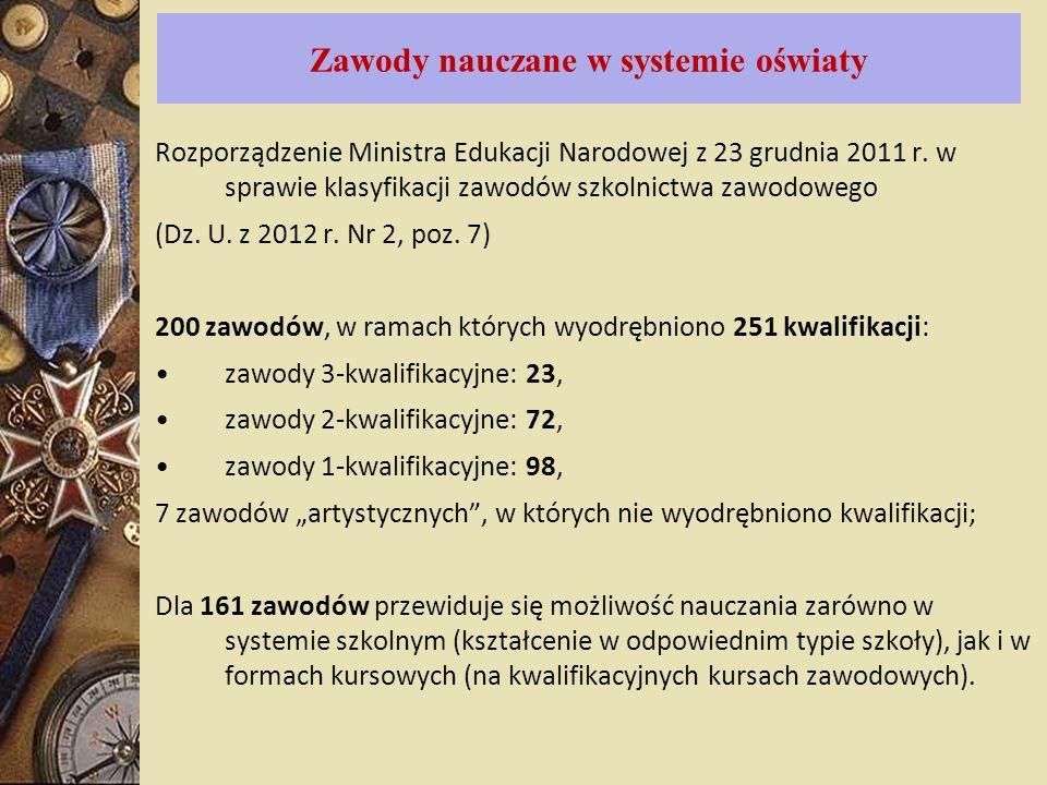 Zawody nauczane w systemie oświaty Rozporządzenie Ministra Edukacji Narodowej z 23 grudnia 2011 r. w sprawie klasyfikacji zawodów szkolnictwa zawodowe