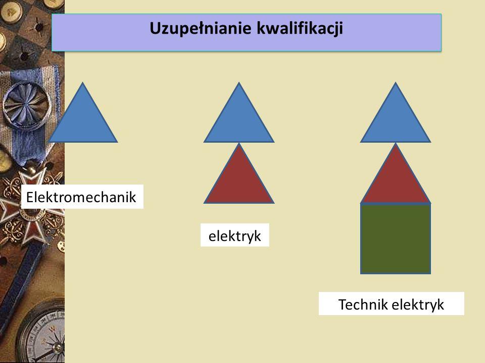 Elektromechanik elektryk Technik elektryk Uzupełnianie kwalifikacji
