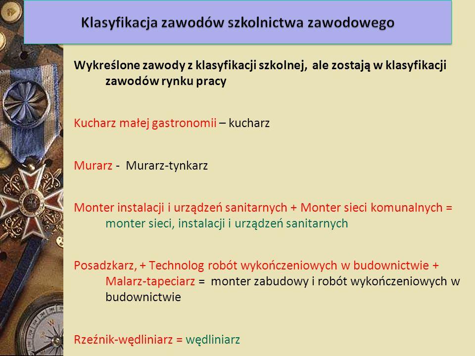 Wykreślone zawody z klasyfikacji szkolnej, ale zostają w klasyfikacji zawodów rynku pracy Kucharz małej gastronomii – kucharz Murarz - Murarz-tynkarz