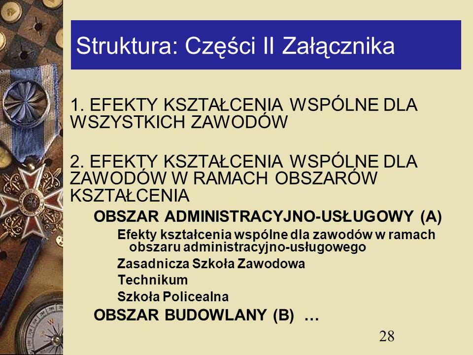 Struktura: Części II Załącznika 28 1. EFEKTY KSZTAŁCENIA WSPÓLNE DLA WSZYSTKICH ZAWODÓW 2. EFEKTY KSZTAŁCENIA WSPÓLNE DLA ZAWODÓW W RAMACH OBSZARÓW KS