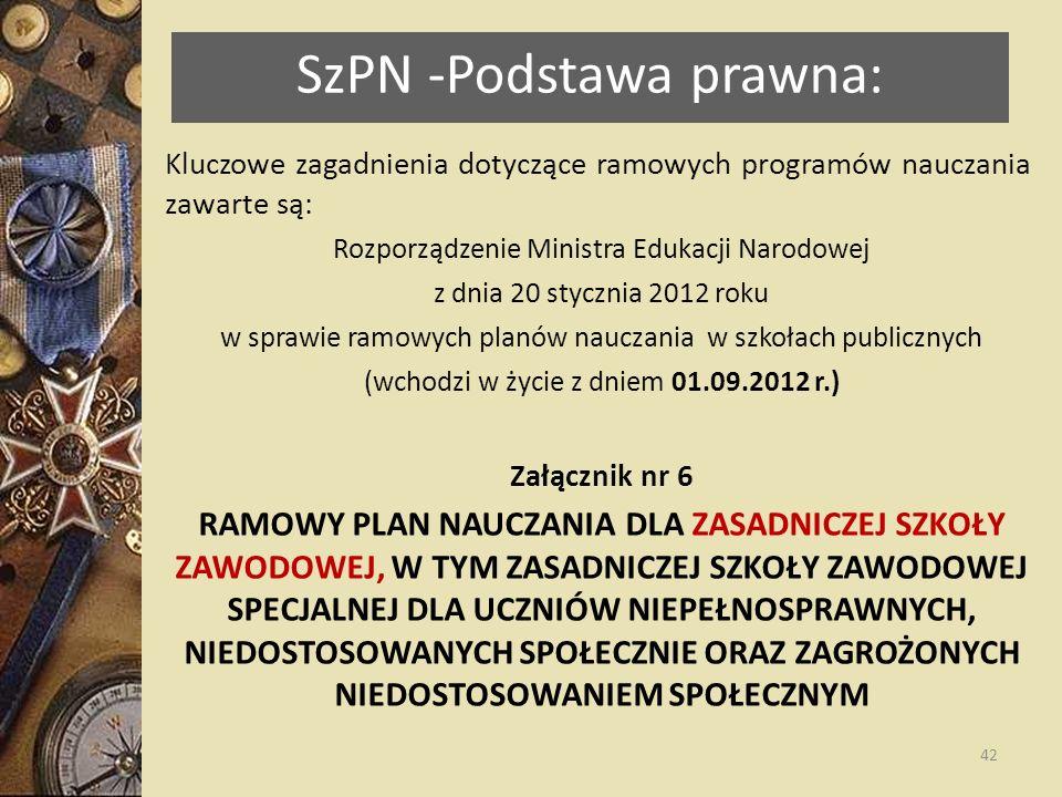 SzPN -Podstawa prawna: Kluczowe zagadnienia dotyczące ramowych programów nauczania zawarte są: Rozporządzenie Ministra Edukacji Narodowej z dnia 20 st