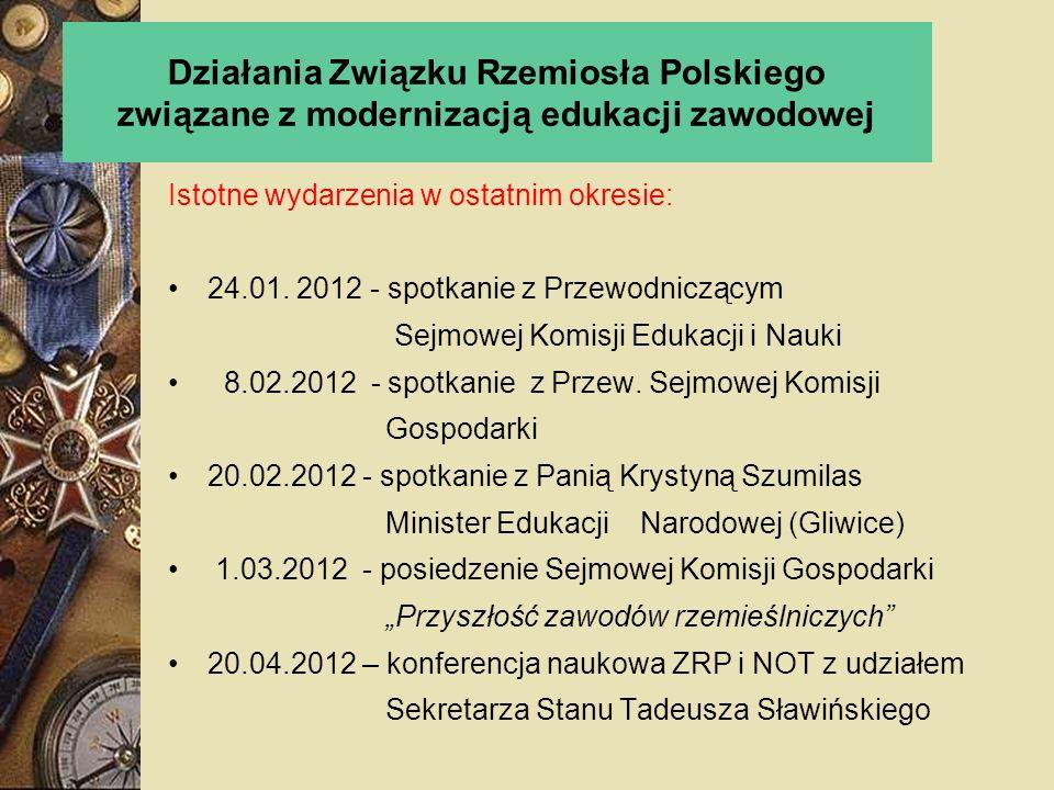Działania Związku Rzemiosła Polskiego związane z modernizacją edukacji zawodowej Istotne wydarzenia w ostatnim okresie: 24.01. 2012 - spotkanie z Prze