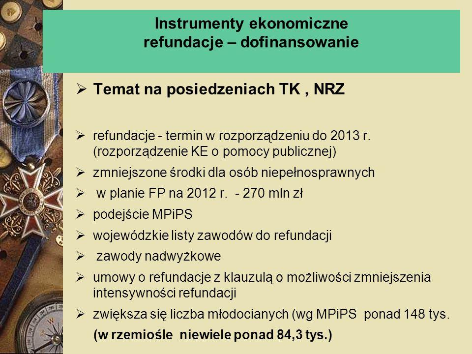 Instrumenty ekonomiczne refundacje – dofinansowanie Temat na posiedzeniach TK, NRZ refundacje - termin w rozporządzeniu do 2013 r. (rozporządzenie KE
