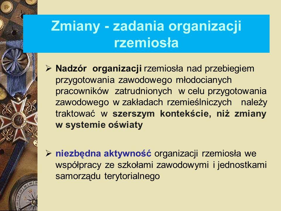 Zmiany - zadania organizacji rzemiosła Nadzór organizacji rzemiosła nad przebiegiem przygotowania zawodowego młodocianych pracowników zatrudnionych w