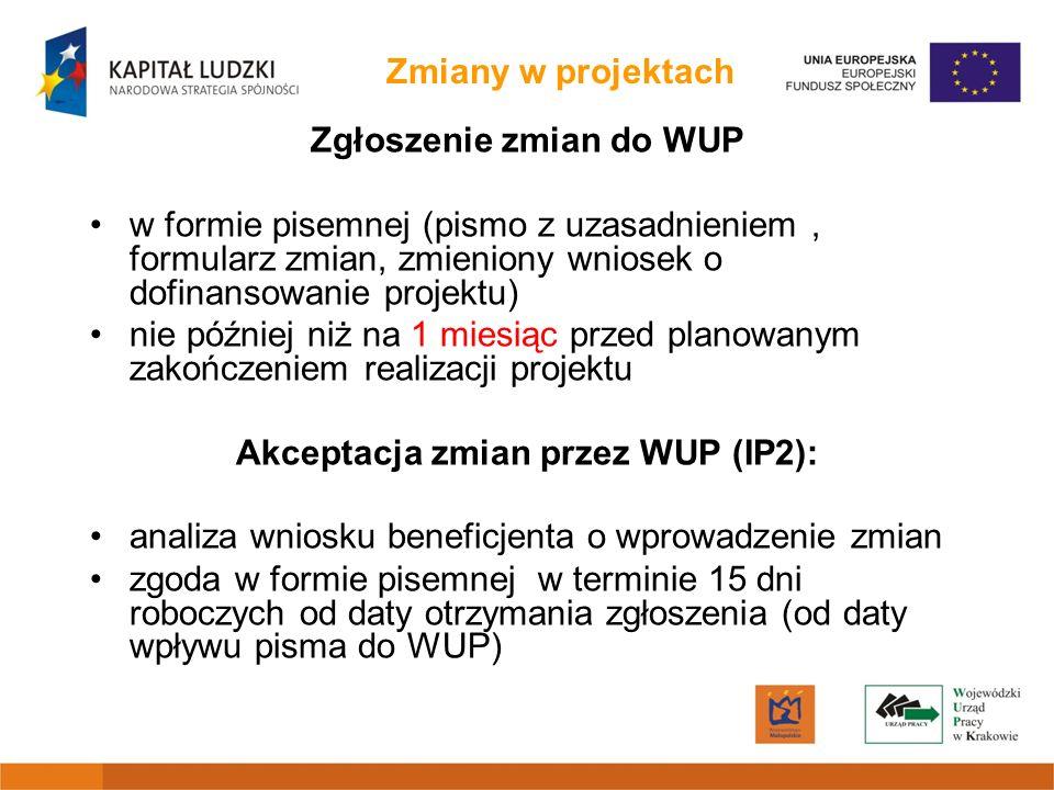 Zmiany w projektach Zgłoszenie zmian do WUP w formie pisemnej (pismo z uzasadnieniem, formularz zmian, zmieniony wniosek o dofinansowanie projektu) ni