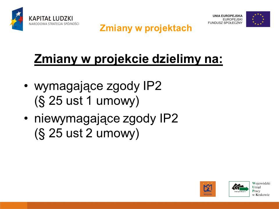 Zmiany w projektach Zmiany w projekcie dzielimy na: wymagające zgody IP2 (§ 25 ust 1 umowy) niewymagające zgody IP2 (§ 25 ust 2 umowy)
