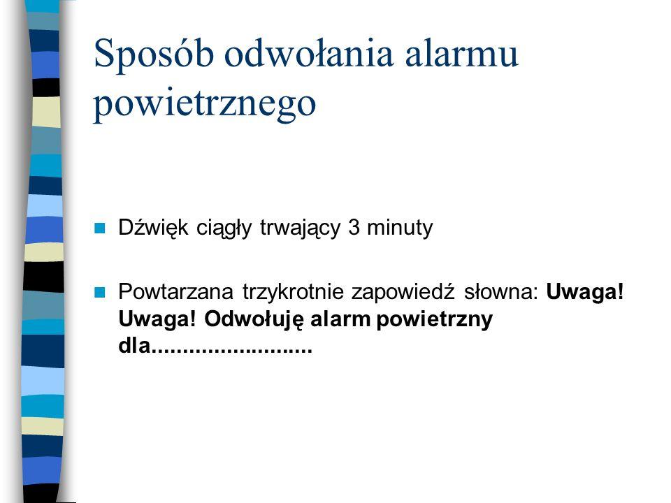 Sposób odwołania alarmu powietrznego Dźwięk ciągły trwający 3 minuty Powtarzana trzykrotnie zapowiedź słowna: Uwaga.