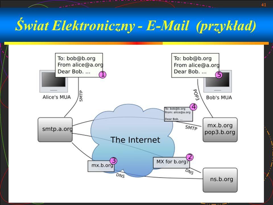 41 Świat Elektroniczny - E-Mail (przykład)