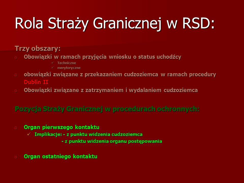 Rola Straży Granicznej w RSD: Trzy obszary: o Obowiązki w ramach przyjęcia wniosku o status uchodźcy Techniczne Techniczne merytoryczne merytoryczne o