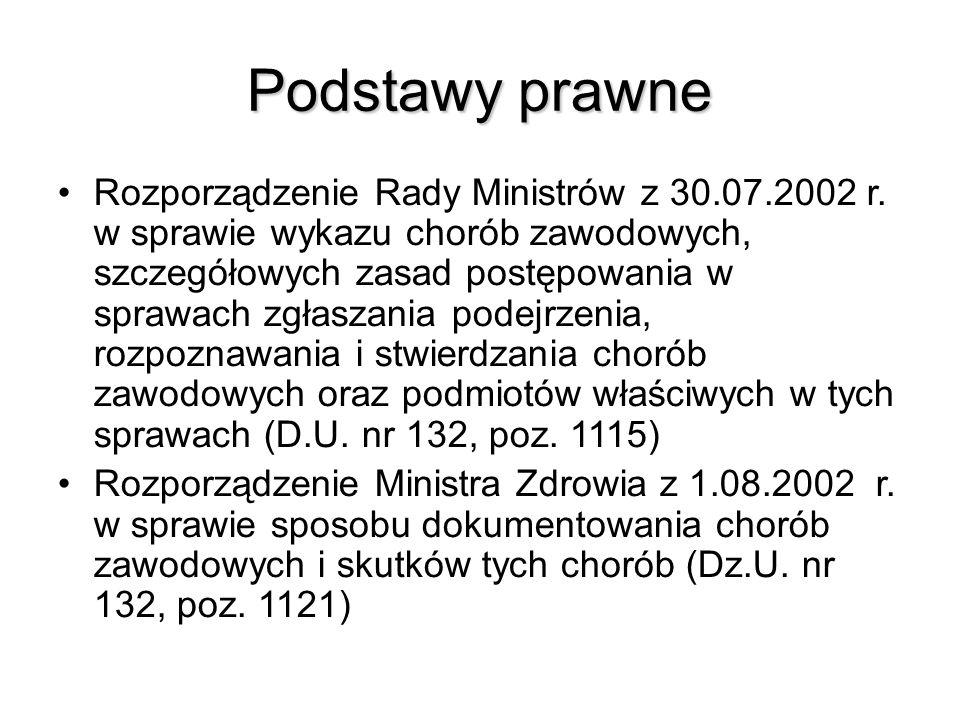 Podstawy prawne Rozporządzenie Rady Ministrów z 30.07.2002 r.