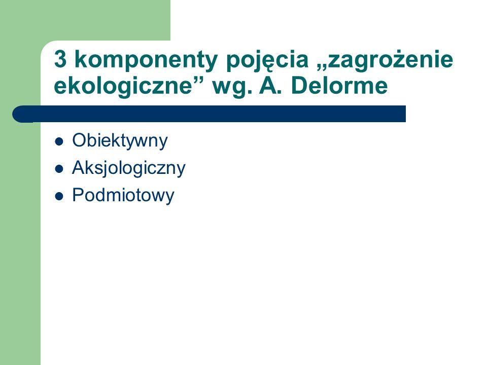 Czynniki wewnętrzne zagrożeń ekologicznych w Polsce Charakter przemysłu Błędy planowania przestrzennego Niska lub brak świadomości ekologicznej Niskie nakłady inwestycyjne Nastawienie na osiąganie szybkich sukcesów ilościowych bez troski o jakość produktu