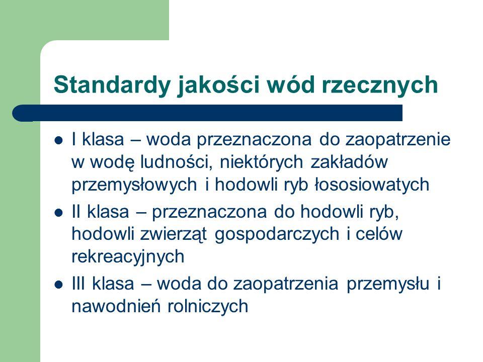 Standardy jakości wód rzecznych I klasa – woda przeznaczona do zaopatrzenie w wodę ludności, niektórych zakładów przemysłowych i hodowli ryb łososiowa