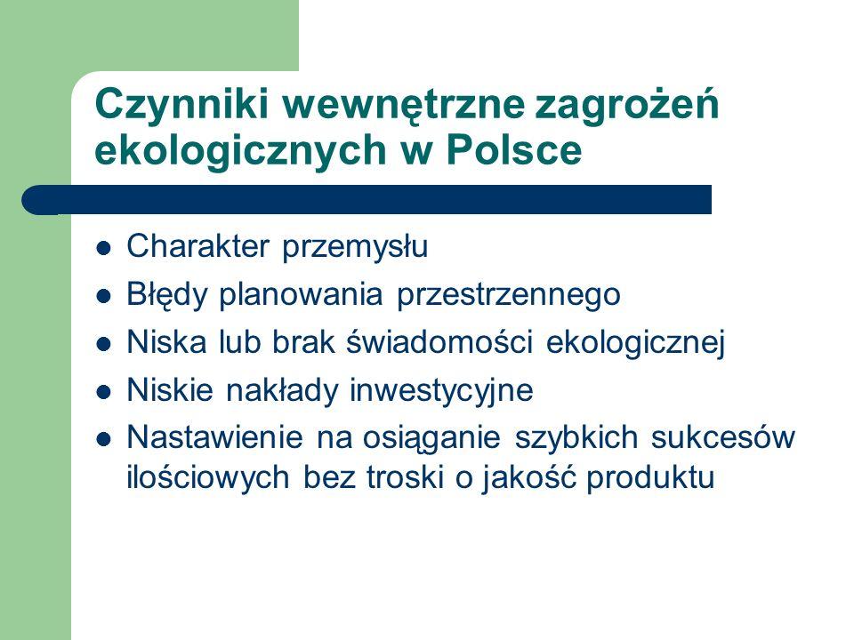 Czynniki wewnętrzne zagrożeń ekologicznych w Polsce Charakter przemysłu Błędy planowania przestrzennego Niska lub brak świadomości ekologicznej Niskie