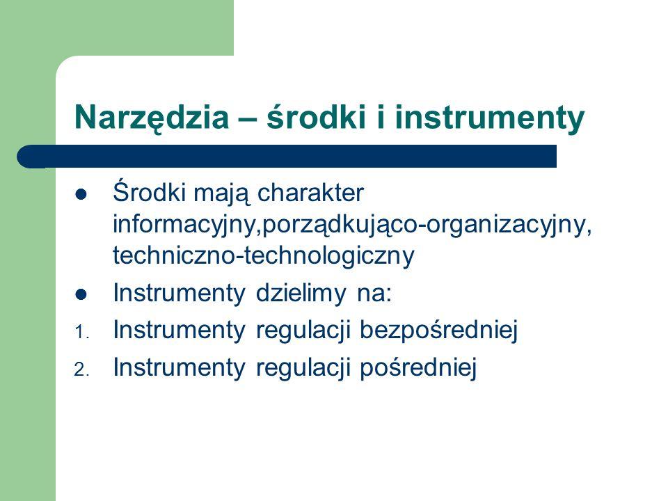 Narzędzia – środki i instrumenty Środki mają charakter informacyjny,porządkująco-organizacyjny, techniczno-technologiczny Instrumenty dzielimy na: 1.