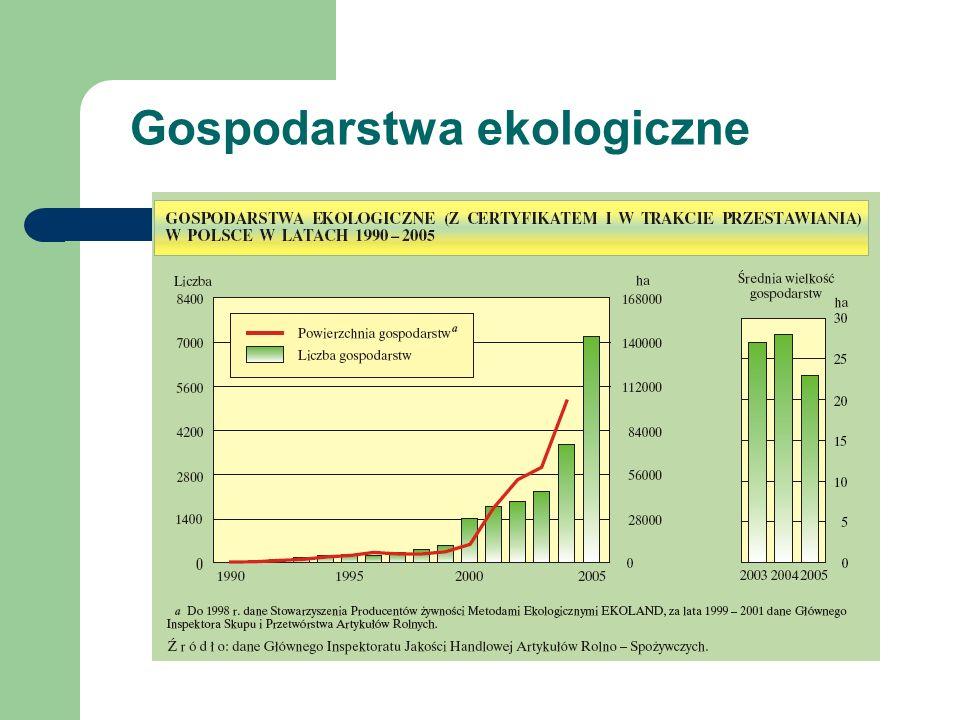 Średnia jakość gleb I-III kl. 26%, V-VI kl. 34%