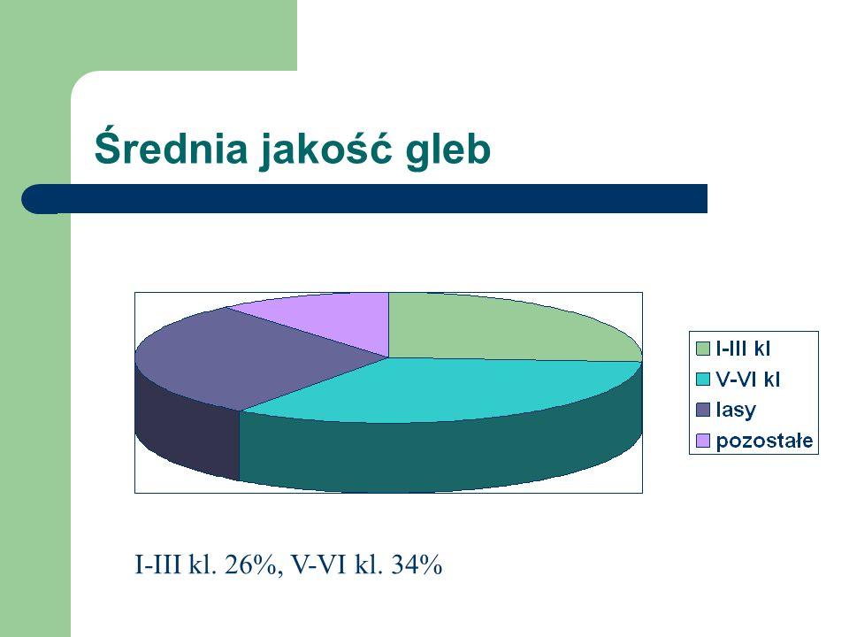 Polityka ekologiczna Polski