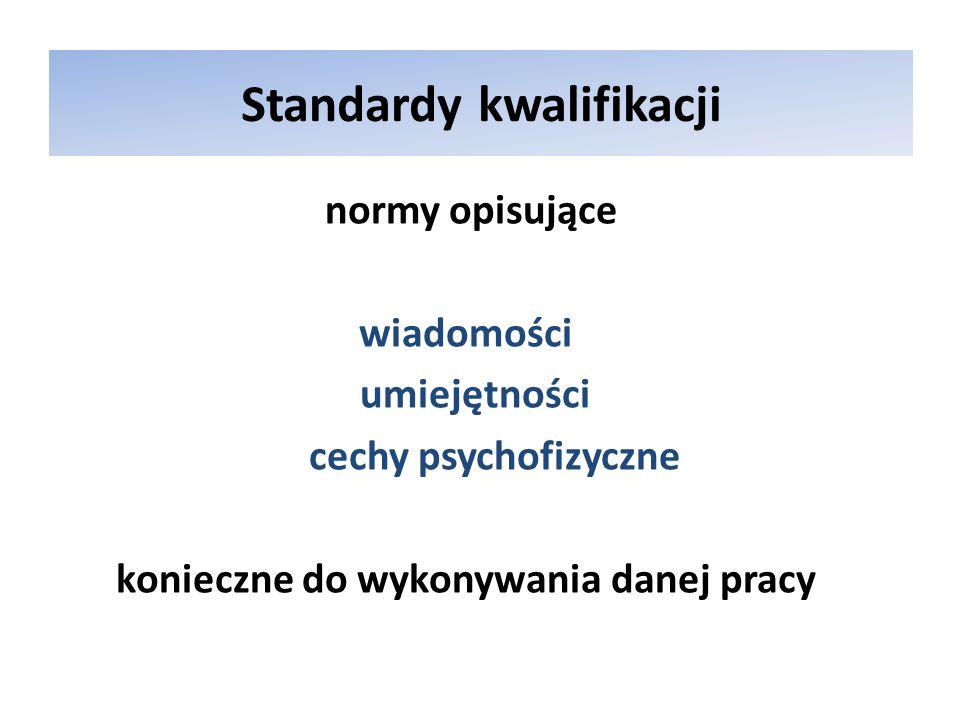 Standardy kwalifikacji normy opisujące wiadomości umiejętności cechy psychofizyczne konieczne do wykonywania danej pracy