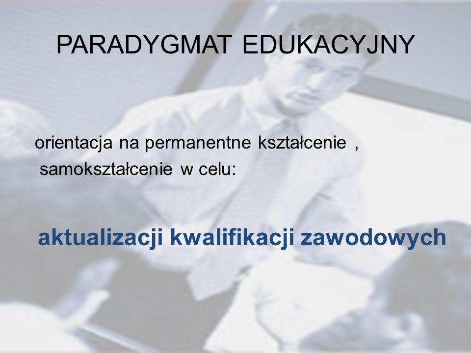PARADYGMAT EDUKACYJNY orientacja na permanentne kształcenie, samokształcenie w celu: aktualizacji kwalifikacji zawodowych