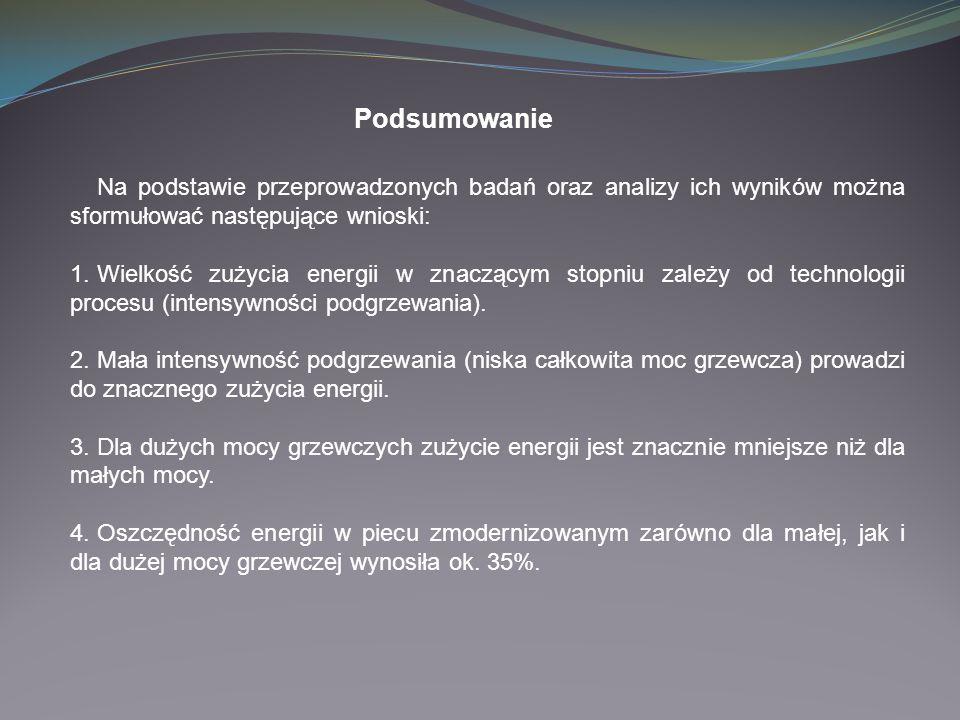 Na podstawie przeprowadzonych badań oraz analizy ich wyników można sformułować następujące wnioski: 1.Wielkość zużycia energii w znaczącym stopniu zal