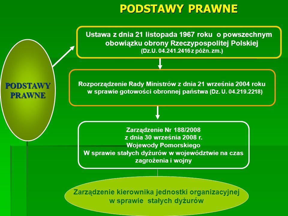 Ustawa z dnia 21 listopada 1967 roku o powszechnym obowiązku obrony Rzeczypospolitej Polskiej (Dz.U. 04.241.2416 z późn. zm.) Rozporządzenie Rady Mini