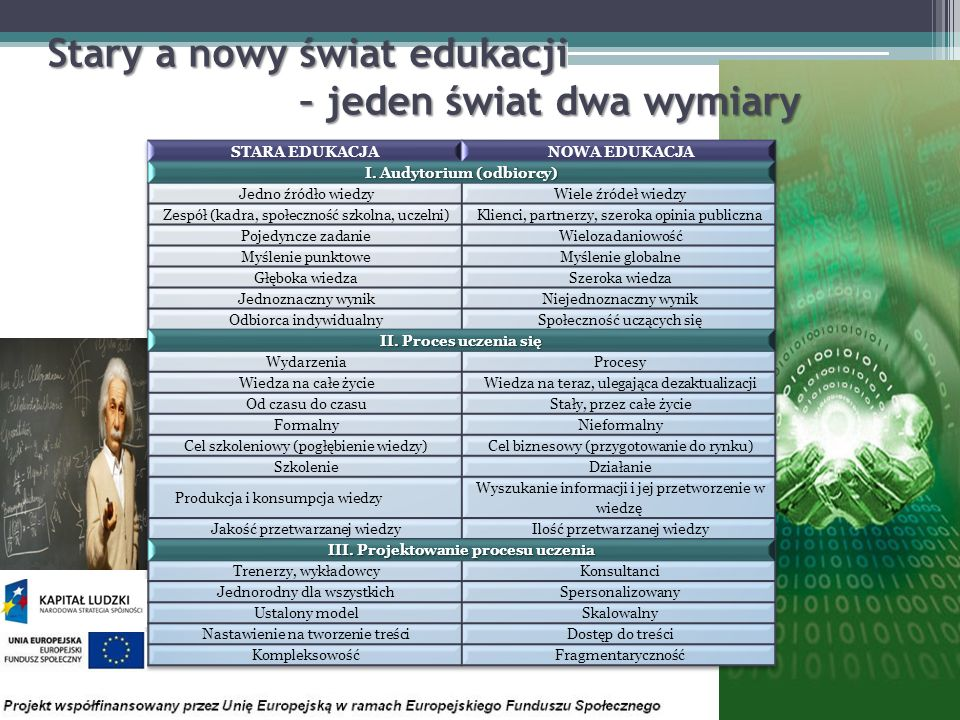 Stary a nowy świat edukacji – jeden świat dwa wymiary Stary a nowy świat edukacji – jeden świat dwa wymiary