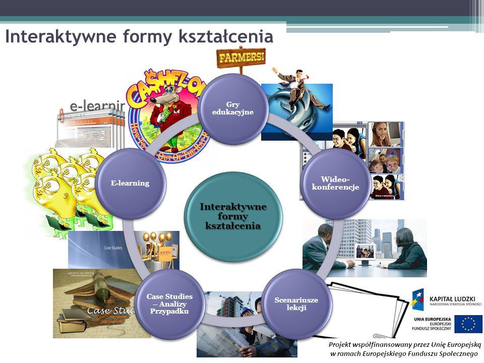 Interaktywne formy kształcenia Gry edukacyjne Wideo- konferencje Scenariusze lekcji Case Studies – Analizy Przypadku E-learning Interaktywne formy kształcenia