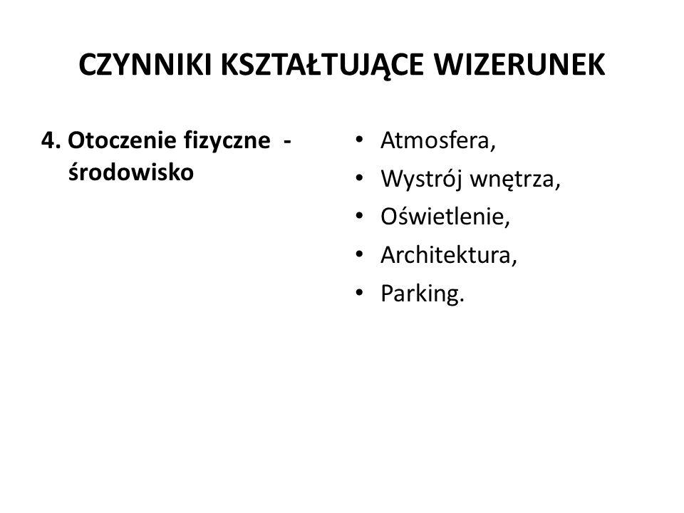 CZYNNIKI KSZTAŁTUJĄCE WIZERUNEK 4. Otoczenie fizyczne - środowisko Atmosfera, Wystrój wnętrza, Oświetlenie, Architektura, Parking.