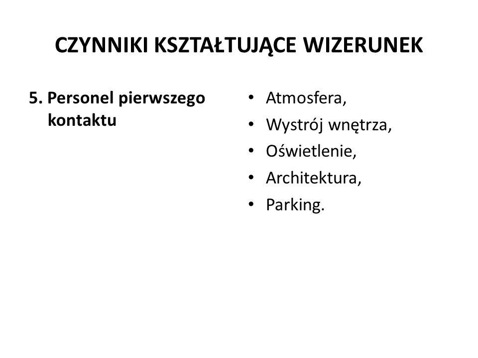 CZYNNIKI KSZTAŁTUJĄCE WIZERUNEK 5. Personel pierwszego kontaktu Atmosfera, Wystrój wnętrza, Oświetlenie, Architektura, Parking.