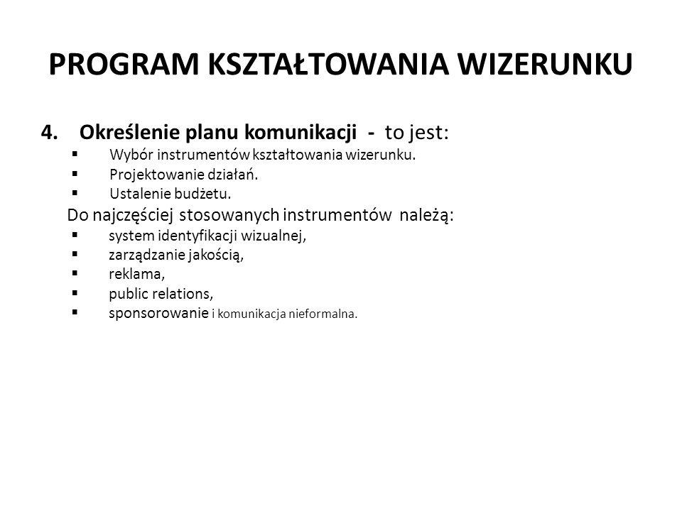 PROGRAM KSZTAŁTOWANIA WIZERUNKU 4.Określenie planu komunikacji - to jest: Wybór instrumentów kształtowania wizerunku. Projektowanie działań. Ustalenie
