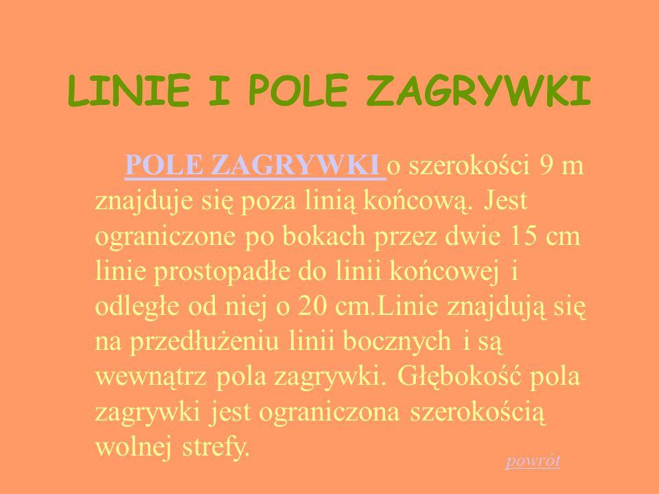 LINIE I POLE ZAGRYWKI POLE ZAGRYWKI o szerokości 9 m znajduje się poza linią końcową.