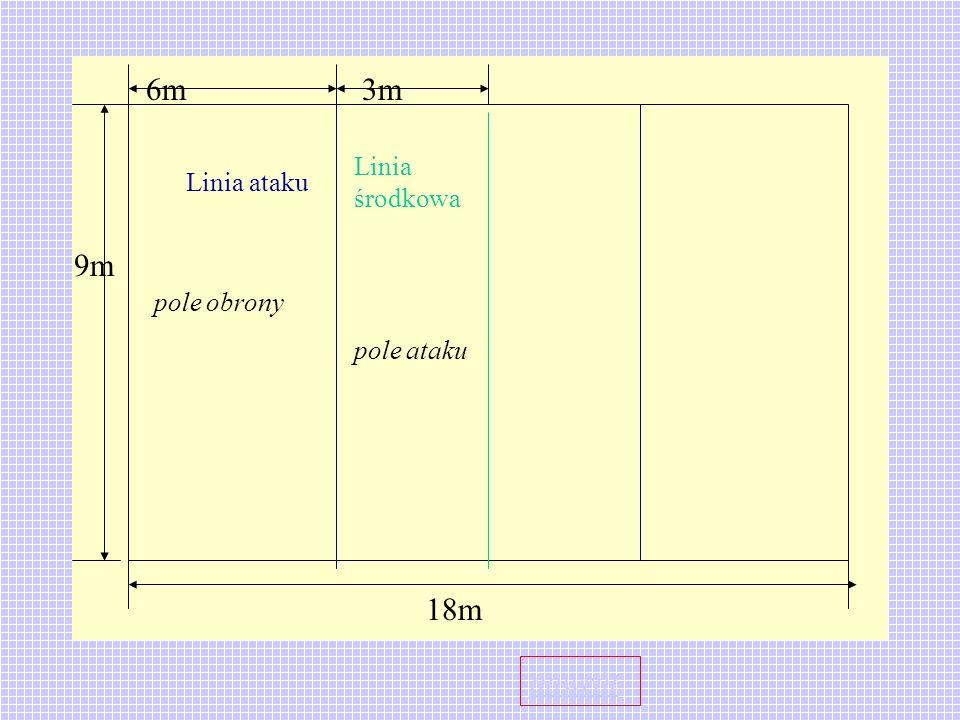 BOISKO DO GRY Wymiary Teren do gry Linie ograniczające Linia środkowa Linia ataku Linie i pole zagrywki Pole zmian