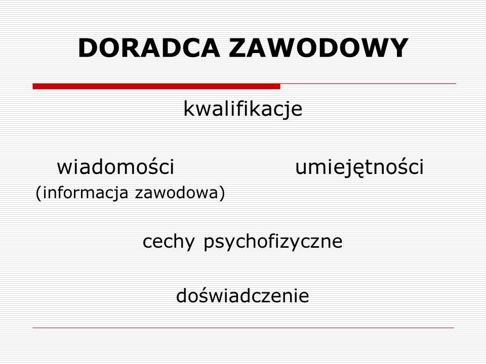 DORADCA ZAWODOWY kwalifikacje wiadomości umiejętności (informacja zawodowa) cechy psychofizyczne doświadczenie