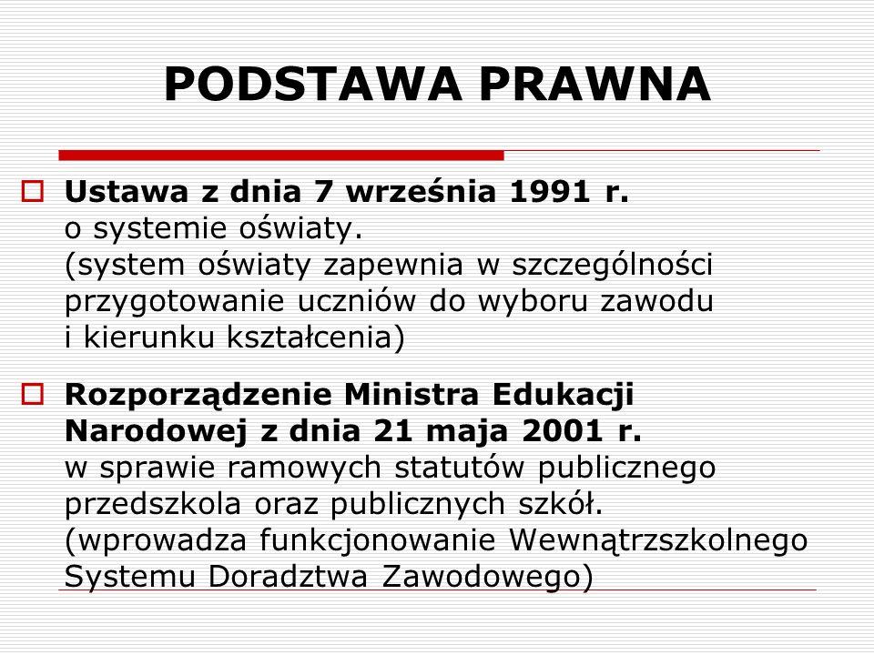 PODSTAWA PRAWNA Ustawa z dnia 7 września 1991 r. o systemie oświaty. (system oświaty zapewnia w szczególności przygotowanie uczniów do wyboru zawodu i