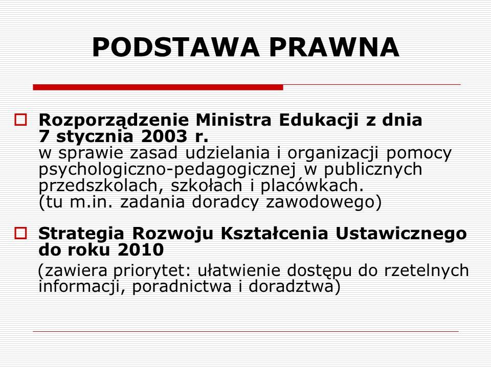 PODSTAWA PRAWNA Rozporządzenie Ministra Edukacji z dnia 7 stycznia 2003 r. w sprawie zasad udzielania i organizacji pomocy psychologiczno-pedagogiczne
