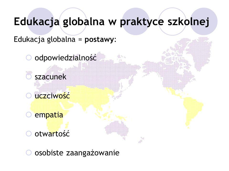 Edukacja globalna w praktyce szkolnej Edukacja globalna w polskiej szkole – czy jest potrzebna.