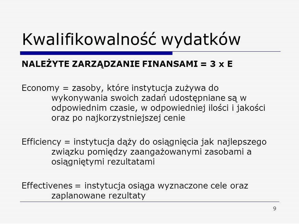 9 Kwalifikowalność wydatków NALEŻYTE ZARZĄDZANIE FINANSAMI = 3 x E Economy = zasoby, które instytucja zużywa do wykonywania swoich zadań udostępniane