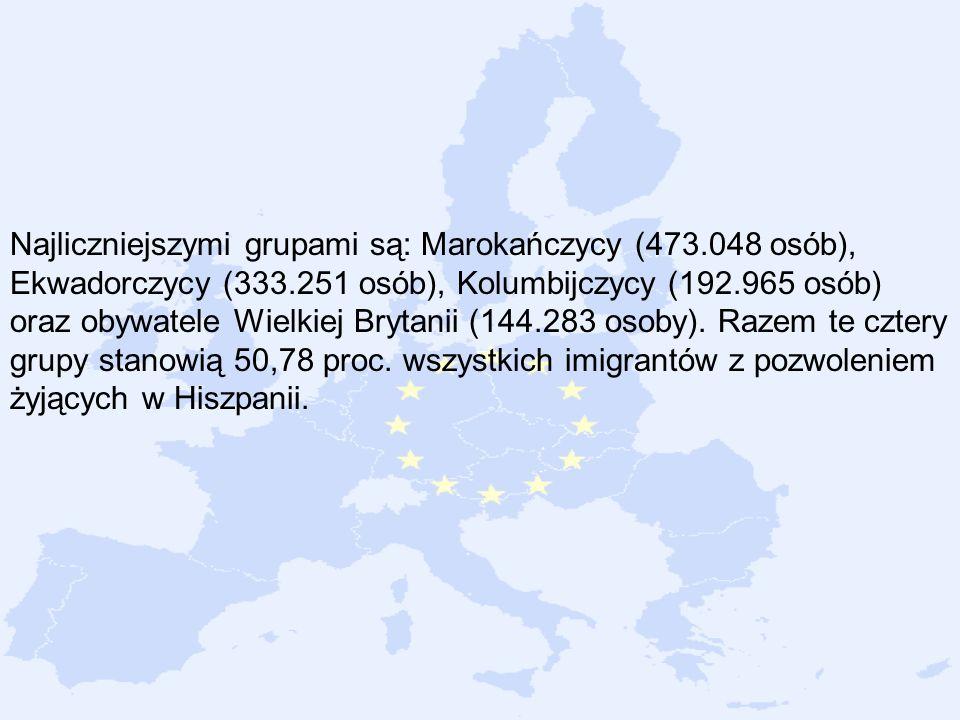 Najliczniejszymi grupami są: Marokańczycy (473.048 osób), Ekwadorczycy (333.251 osób), Kolumbijczycy (192.965 osób) oraz obywatele Wielkiej Brytanii (