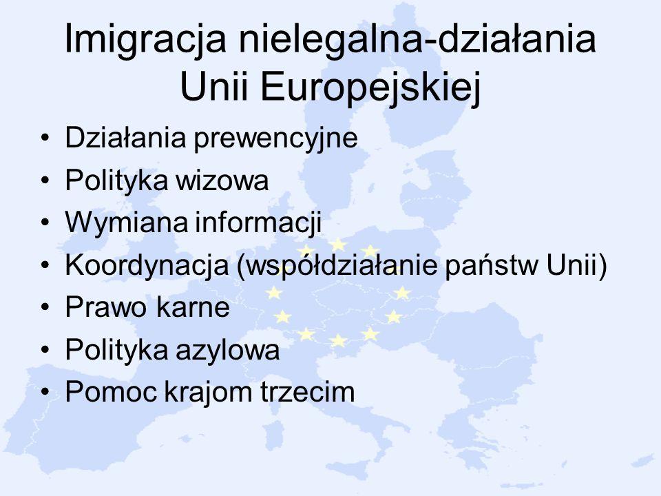 Imigracja nielegalna-działania Unii Europejskiej Działania prewencyjne Polityka wizowa Wymiana informacji Koordynacja (współdziałanie państw Unii) Pra