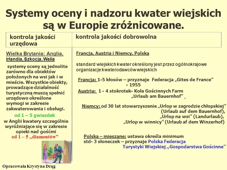Opracowała Krystyna Drąg Kategoryzacja obiektów wiejskiej bazy noclegowej w Europie