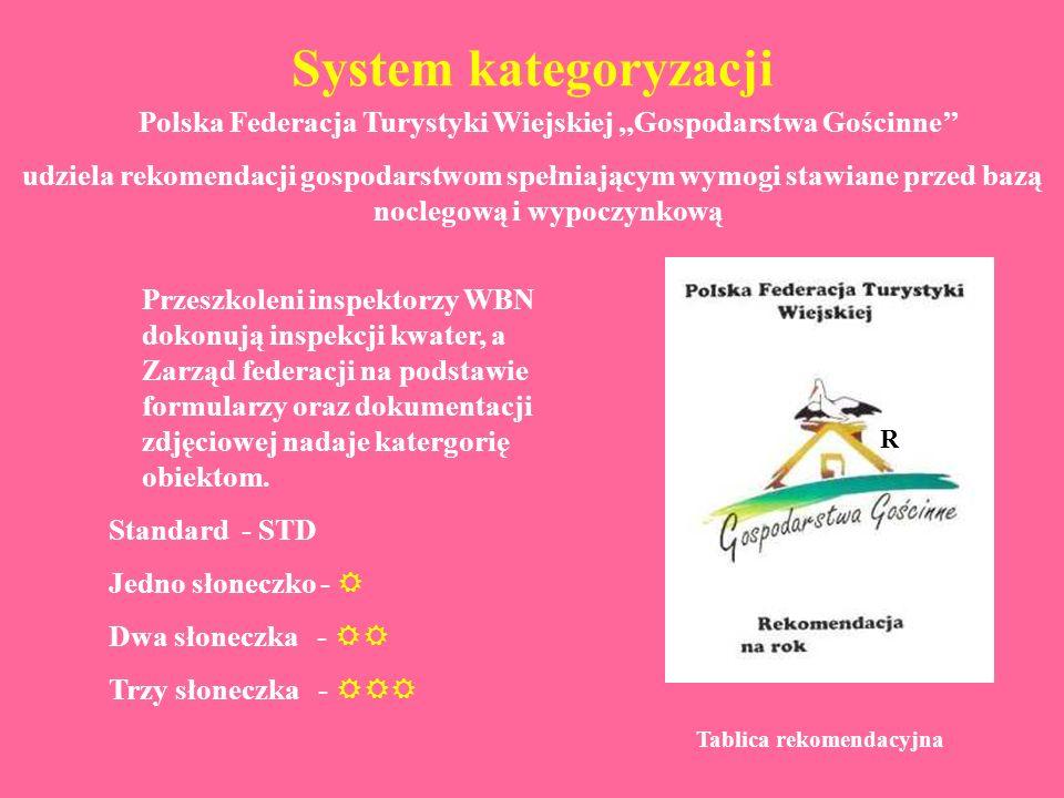 W roku 1997 opracowany został system kategoryzacji wiejskiej bazy noclegowej. POLSKA Kategoryzacja polega na nadaniu poszczególnym pomieszczeniom nocl