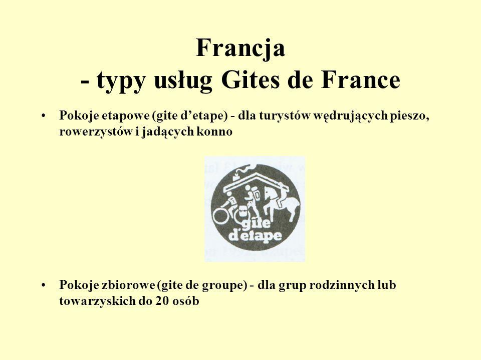 Francja typy usług Gites de France Mini-kemping na farmie - dla maksimum 20 osób z własnymi namiotami lub przyczepą
