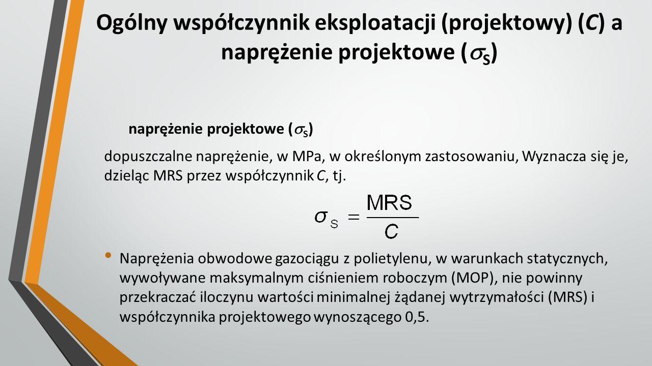 Ogólny współczynnik eksploatacji (projektowy) (C) a naprężenie projektowe ( S ) naprężenie projektowe ( S ) dopuszczalne naprężenie, w MPa, w określon