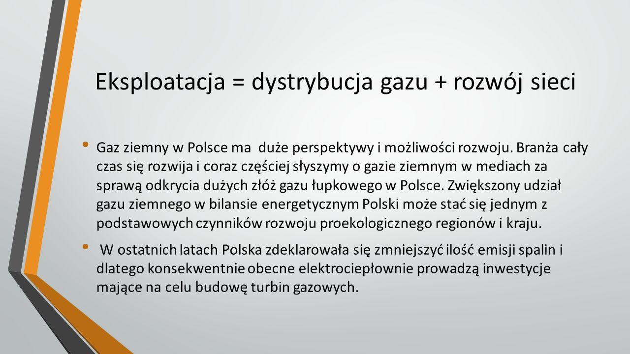 Eksploatacja = dystrybucja gazu + rozwój sieci Gaz ziemny w Polsce ma duże perspektywy i możliwości rozwoju. Branża cały czas się rozwija i coraz częś