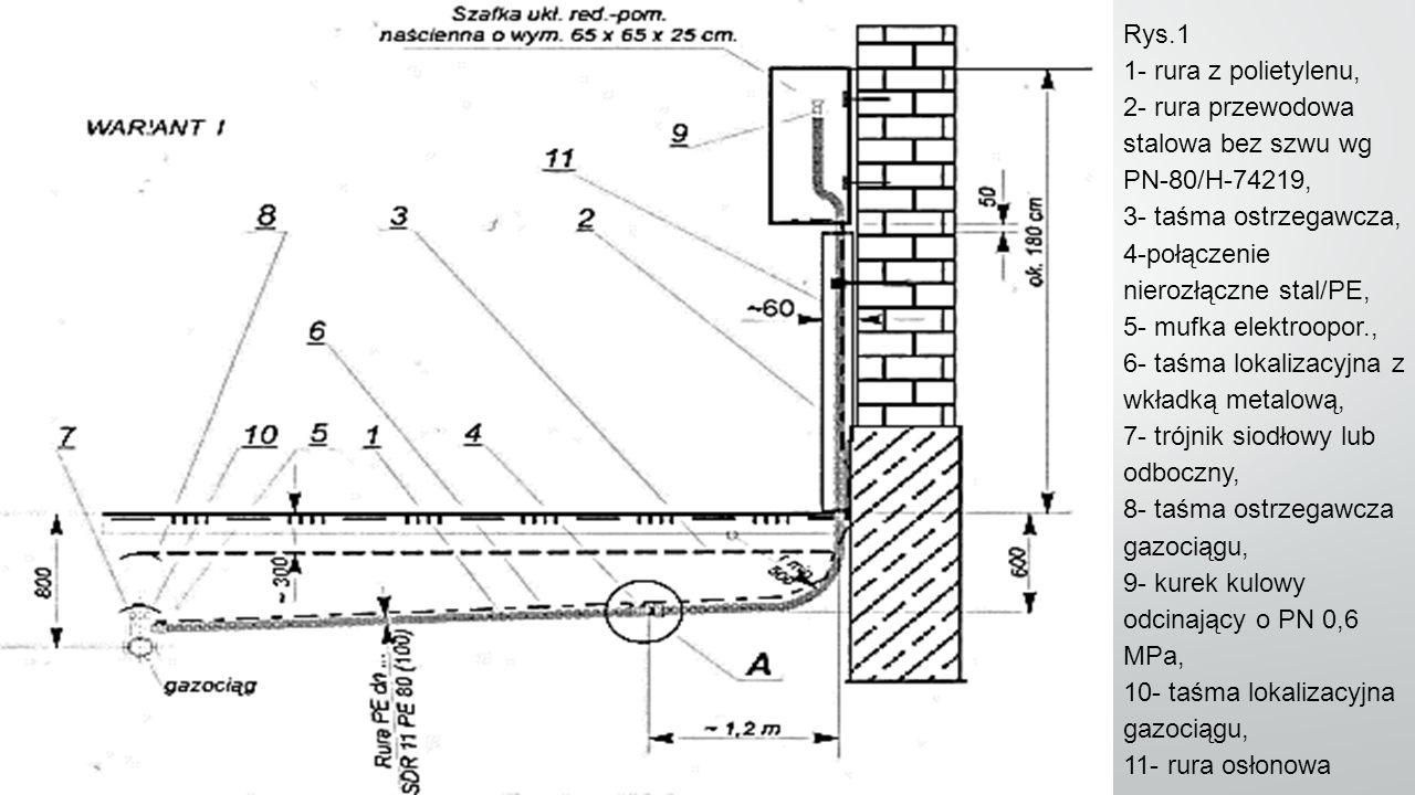 Rys.1 1- rura z polietylenu, 2- rura przewodowa stalowa bez szwu wg PN-80/H-74219, 3- taśma ostrzegawcza, 4-połączenie nierozłączne stal/PE, 5- mufka