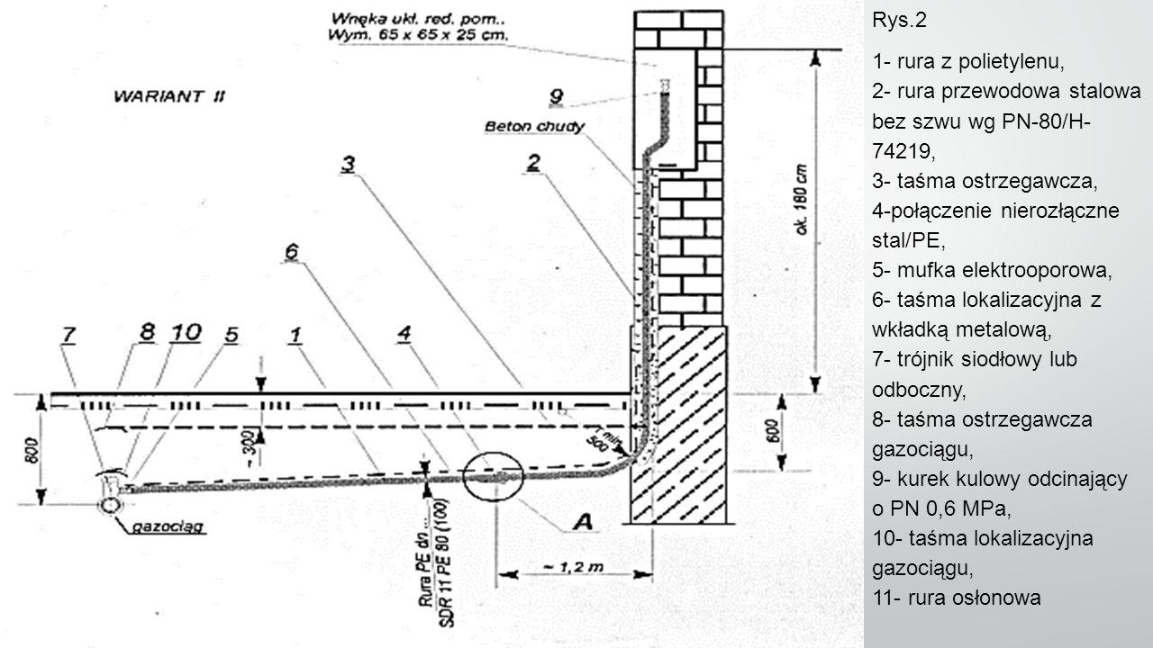 Rys.2 1- rura z polietylenu, 2- rura przewodowa stalowa bez szwu wg PN-80/H- 74219, 3- taśma ostrzegawcza, 4-połączenie nierozłączne stal/PE, 5- mufka